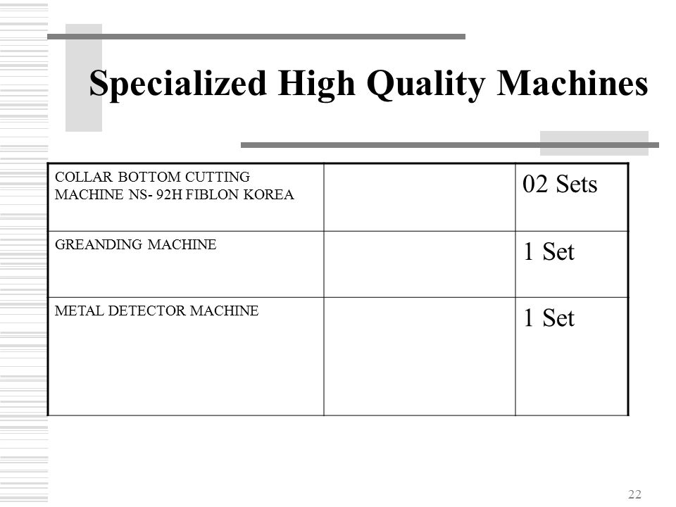 22 COLLAR BOTTOM CUTTING MACHINE NS- 92H FIBLON KOREA 02 Sets GREANDING MACHINE 1 Set METAL DETECTOR MACHINE 1 Set Specialized High Quality Machines