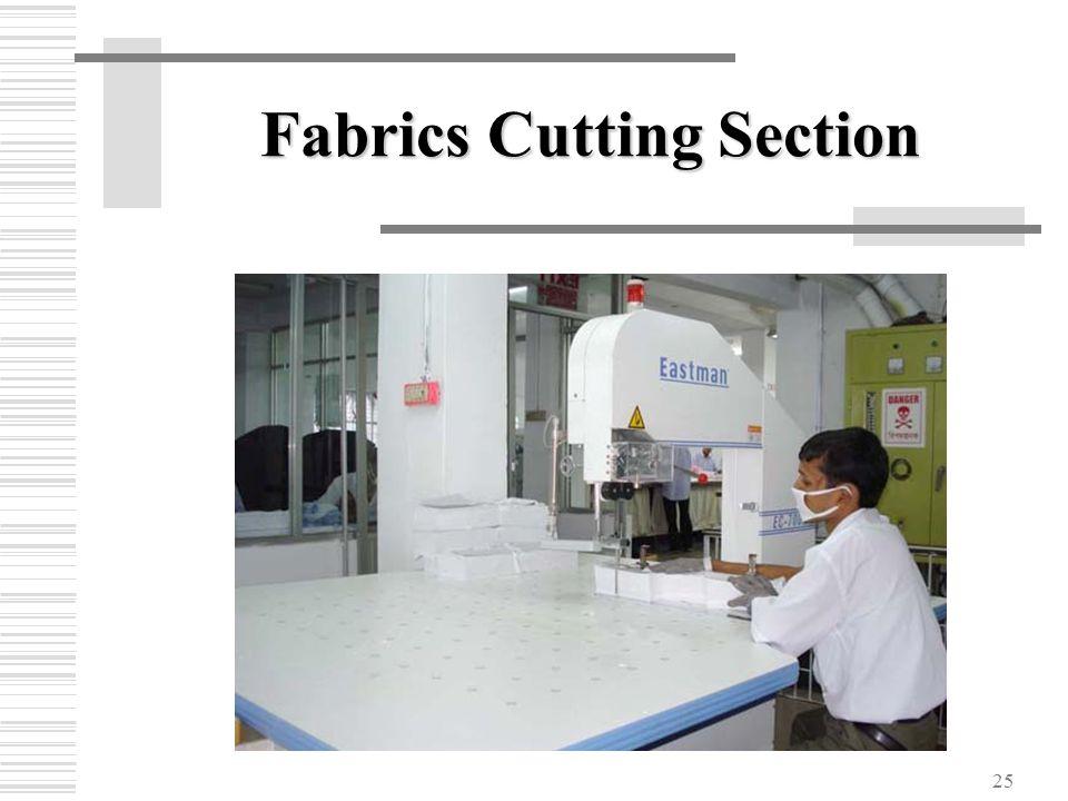 25 Fabrics Cutting Section