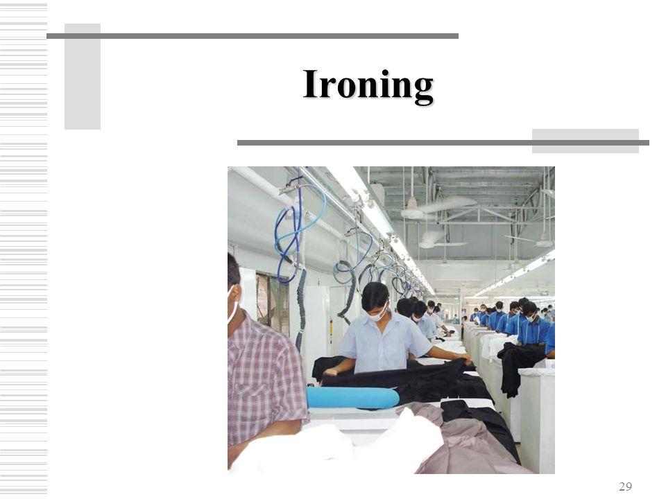 29 Ironing