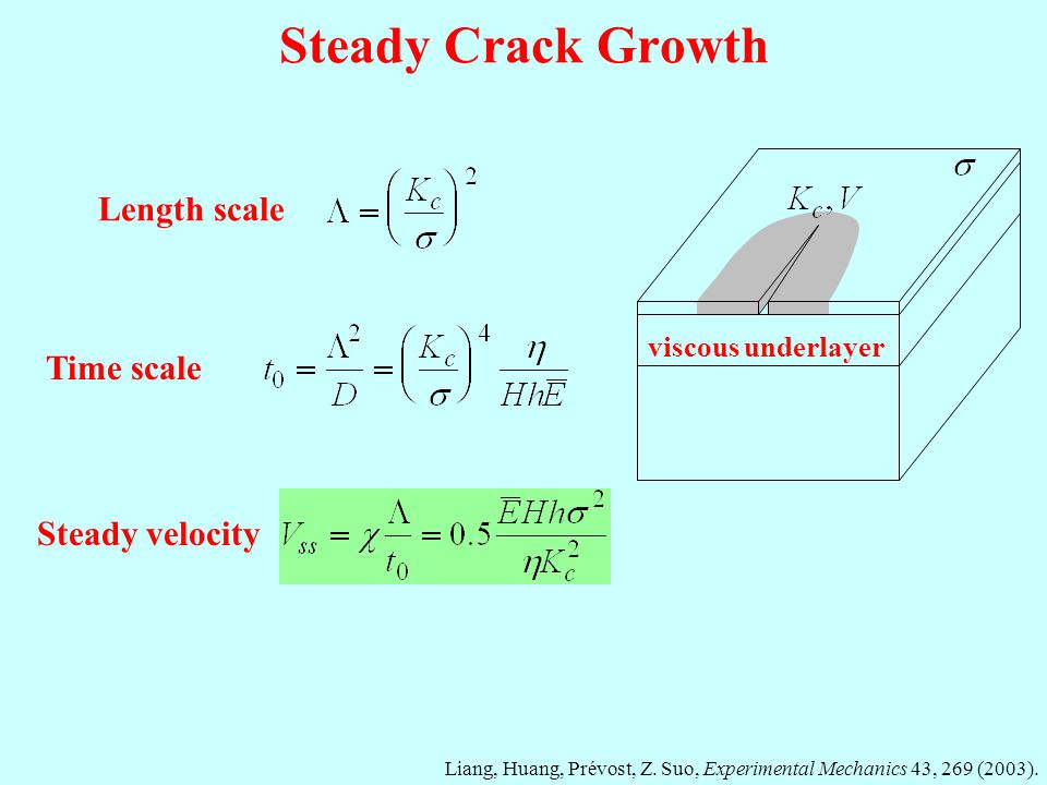 Steady Crack Growth Time scale Length scale Liang, Huang, Prévost, Z.
