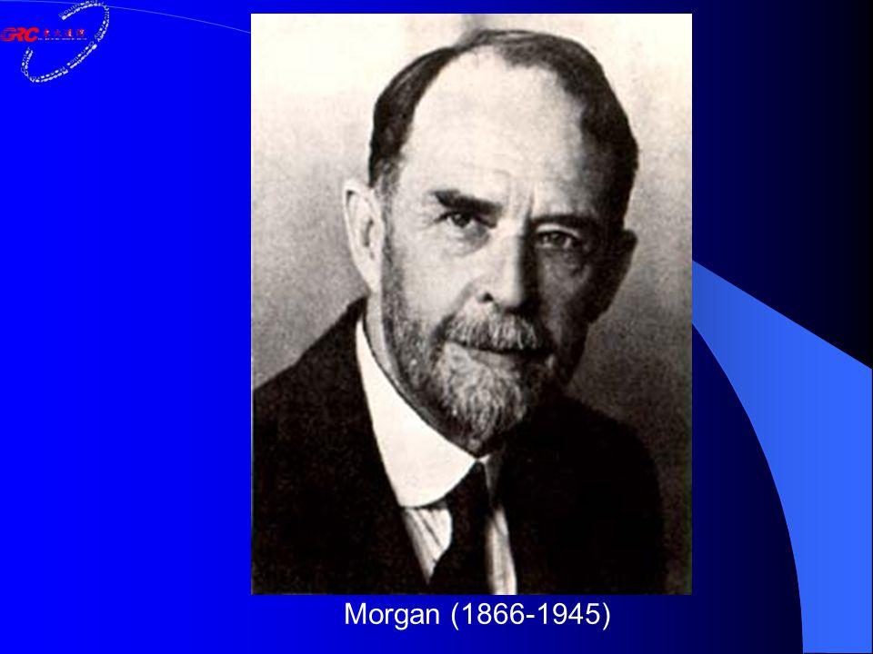 Morgan (1866-1945)