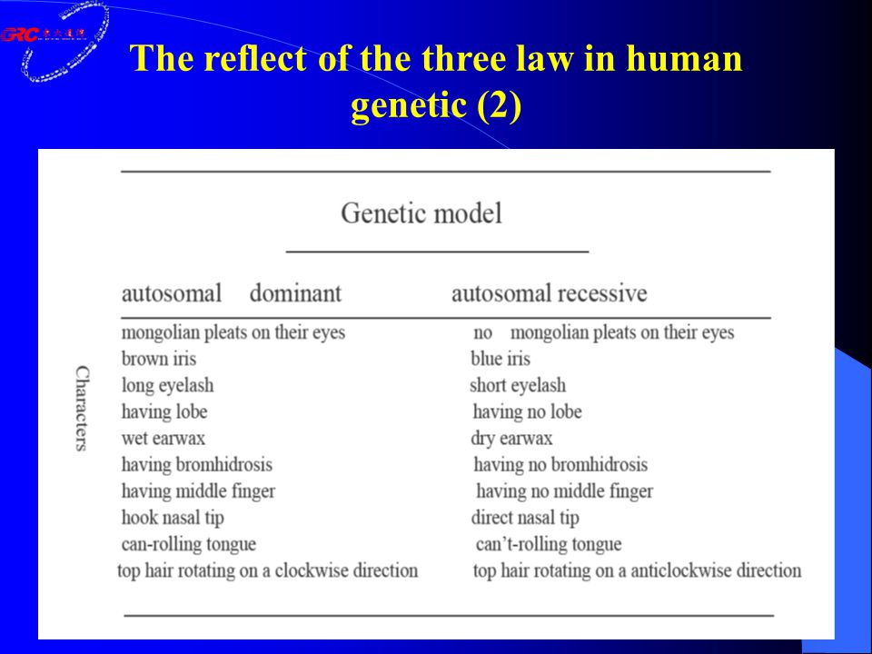 The reflect of the three law in human genetic (2)