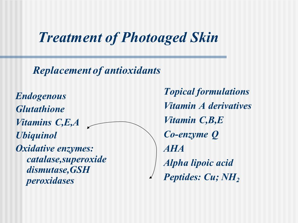 Treatment of Photoaged Skin Endogenous Glutathione Vitamins C,E,A Ubiquinol Oxidative enzymes: catalase,superoxide dismutase,GSH peroxidases Topical formulations Vitamin A derivatives Vitamin C,B,E Co-enzyme Q AHA Alpha lipoic acid Peptides: Cu; NH 2 Replacement of antioxidants