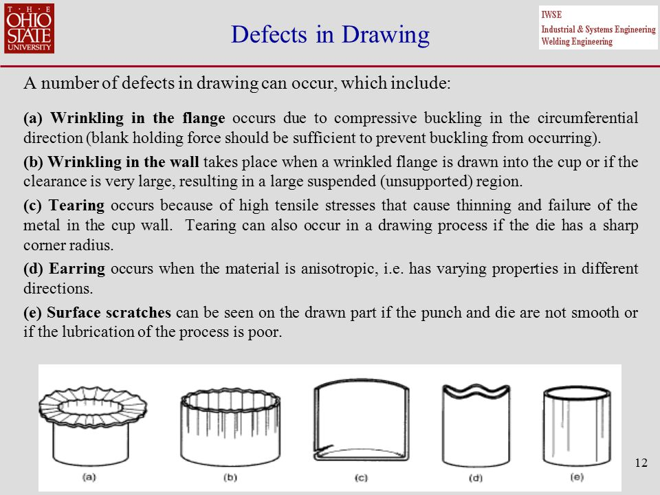 12 Defects in Drawing A number of defects in drawing can occur, which include: (a) Wrinkling in the flange occurs due to compressive buckling in the circumferential direction (blank holding force should be sufficient to prevent buckling from occurring).