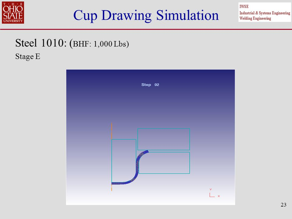Cup Drawing Simulation Steel 1010: ( BHF: 1,000 Lbs) Stage E 23