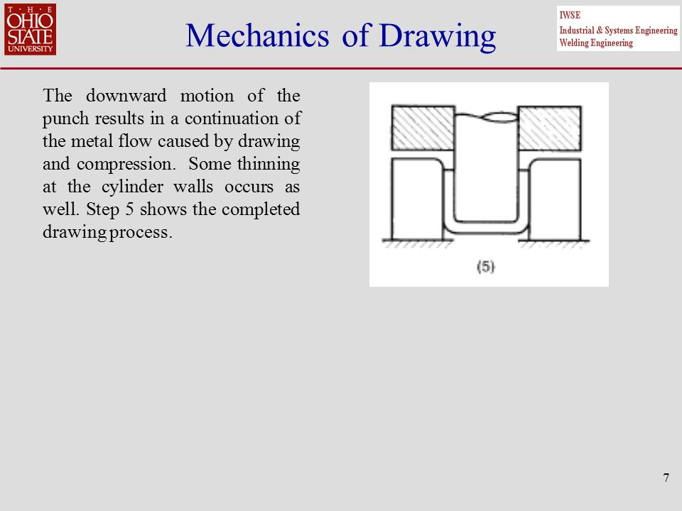 8 The next slide illustrates the deep drawing tooling used in the lab.