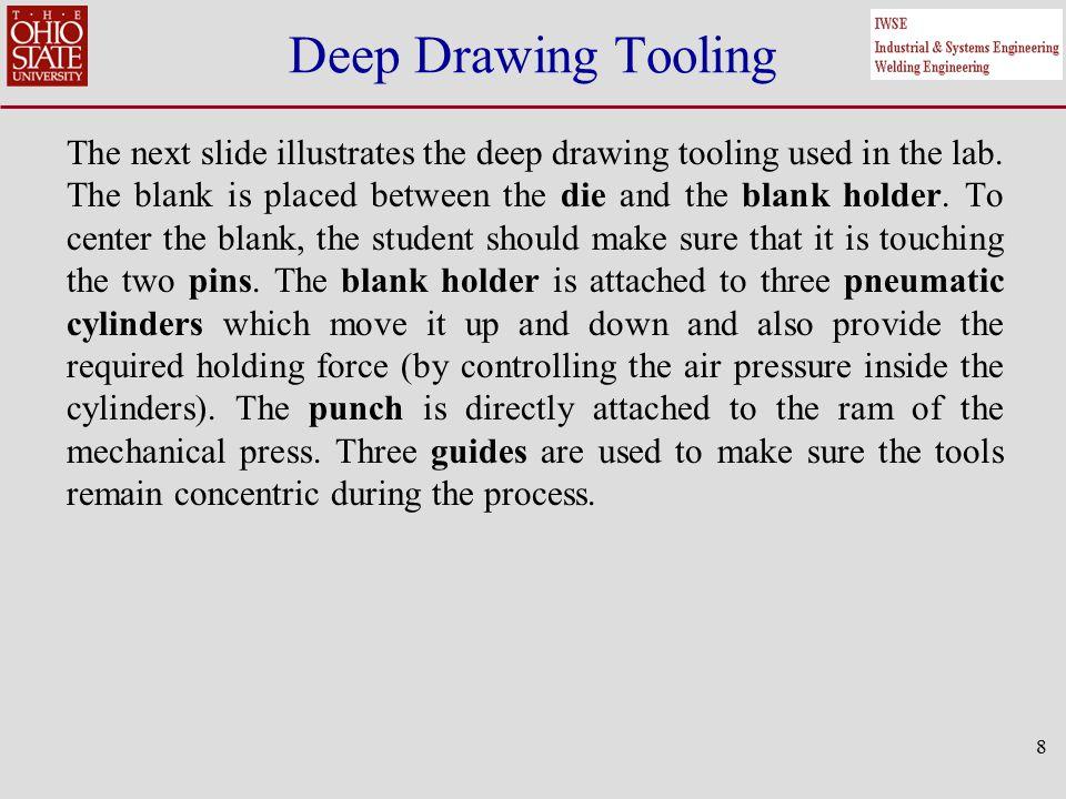 9 Die Punch Pins (2) Blank holder Pneumatic cylinder (3) Guide (3) Blank holder