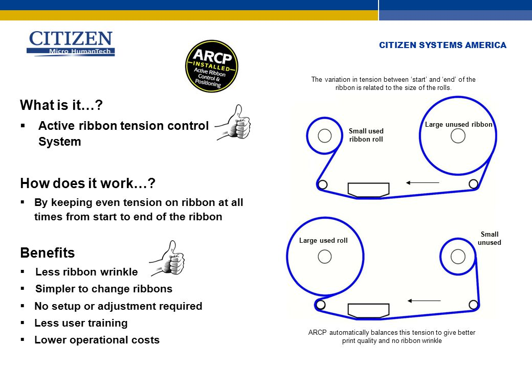 CITIZEN SYSTEMS AMERICA What is it….  Active ribbon tension control System How does it work….