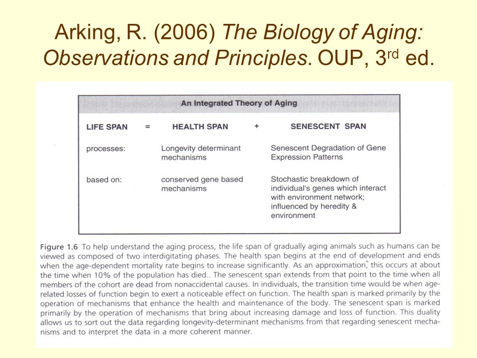18 Arking, R. (2006) The Biology of Aging: Observations and Principles. OUP, 3 rd ed.