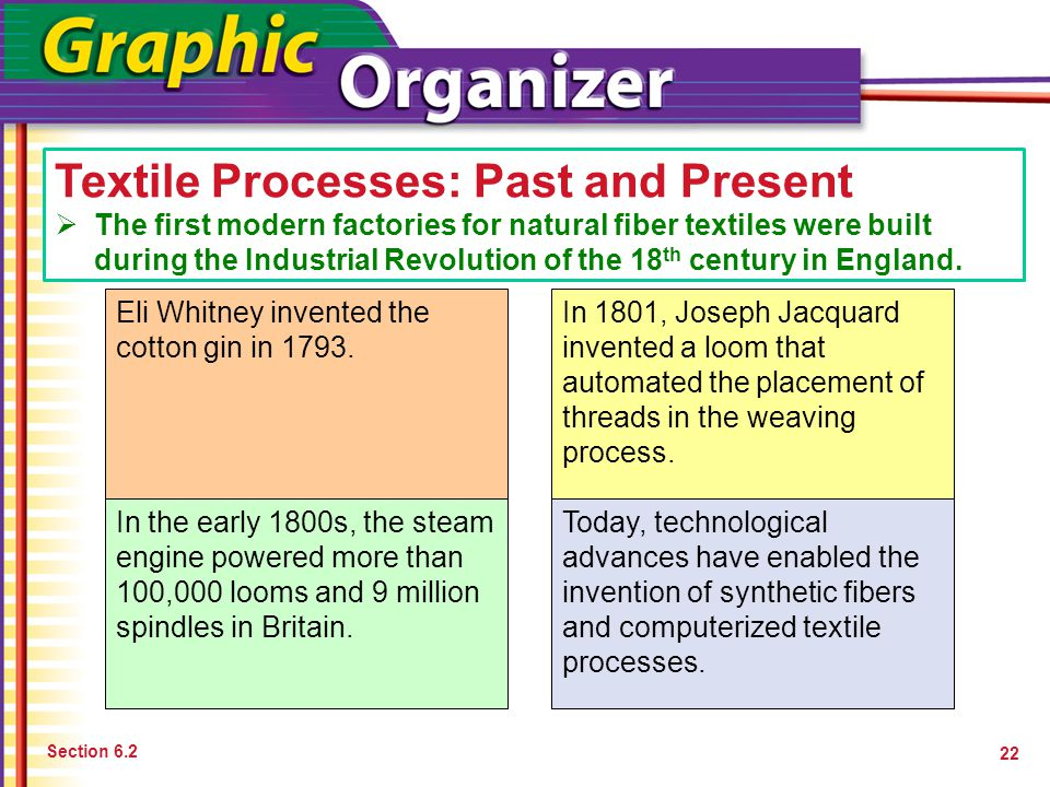 Textile Processes: Past and Present  The first modern factories for natural fiber textiles were built during the Industrial Revolution of the 18 th c