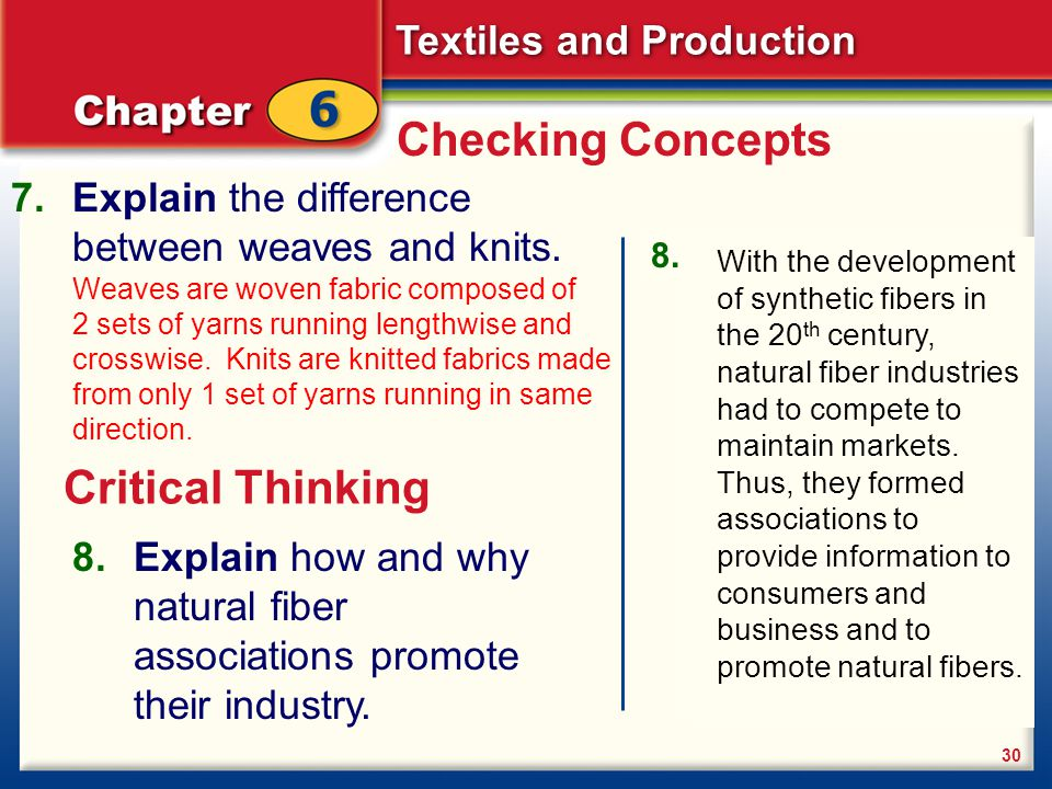 Textiles and Production 30 8.Explain how and why natural fiber associations promote their industry. Critical Thinking Checking Concepts Weaves are wov
