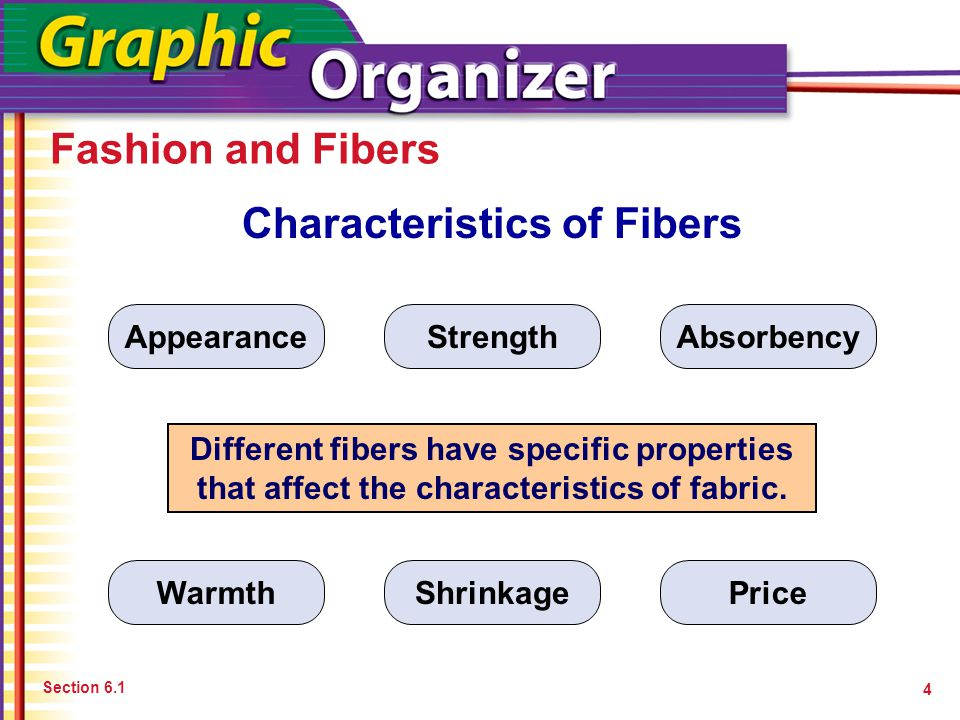 Textiles and Production 15 Manufactured Fibers Manufactured fibers – costs less than natural fibers.