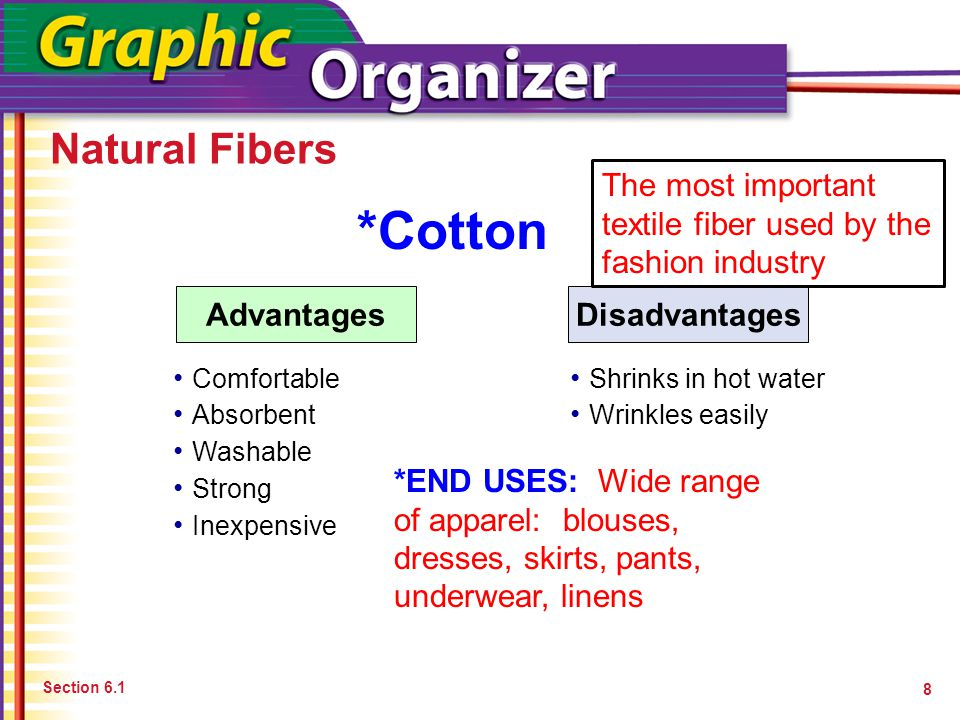 Textiles and Production 29 How are synthetic fabrics produced.
