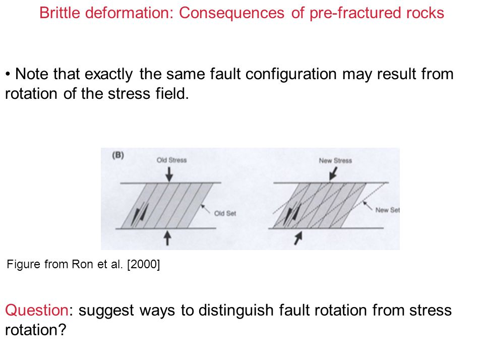 Brittle deformation: Does Anderson theory hold for all faults.