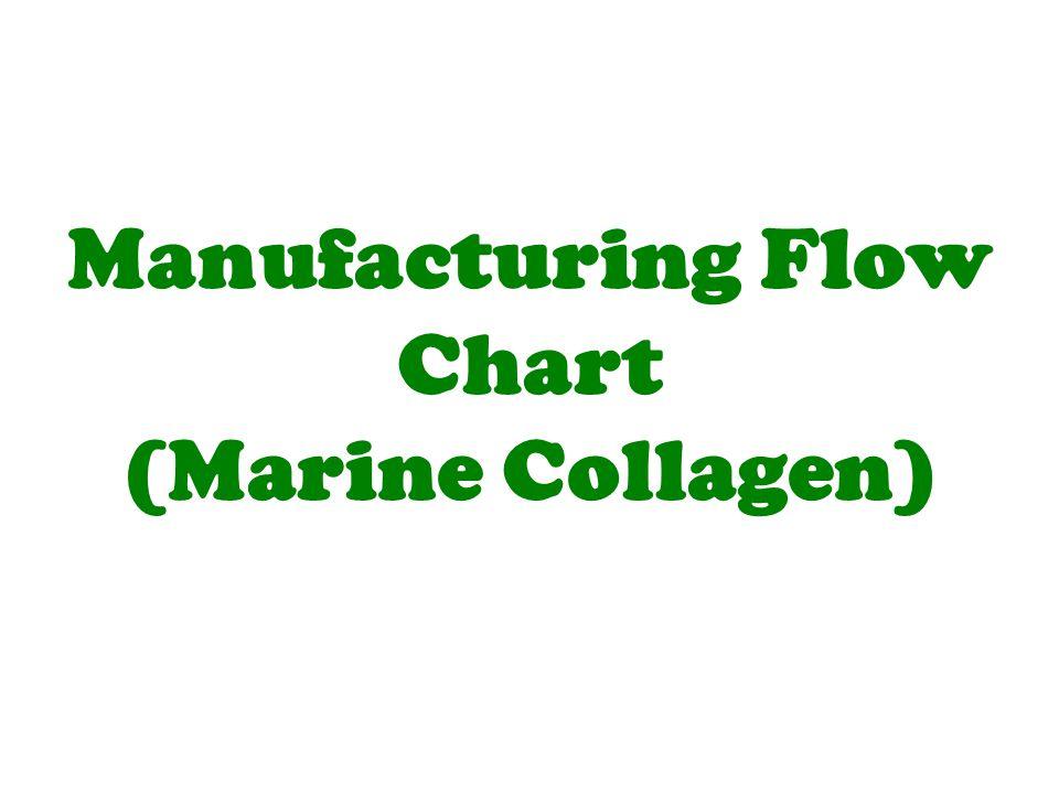 Manufacturing Flow Chart (Marine Collagen)