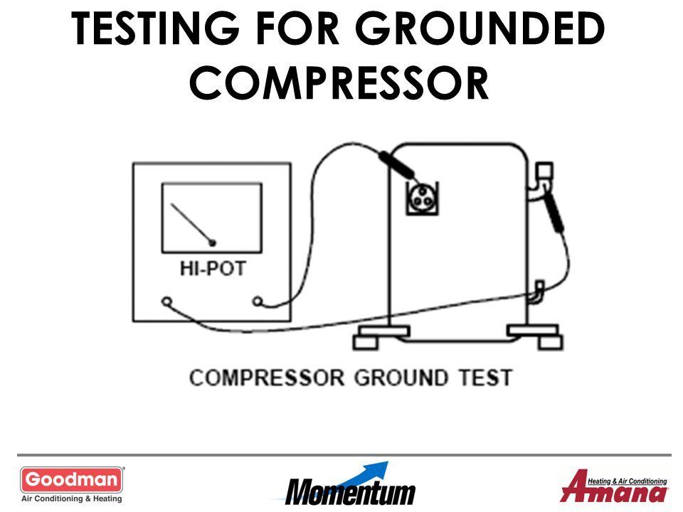 TESTING FOR GROUNDED COMPRESSOR