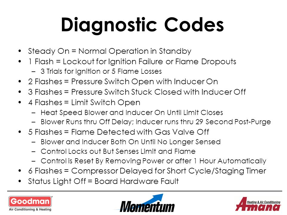 Diagnostic Codes Steady On = Normal Operation in Standby 1 Flash = Lockout for Ignition Failure or Flame Dropouts –3 Trials for Ignition or 5 Flame Lo