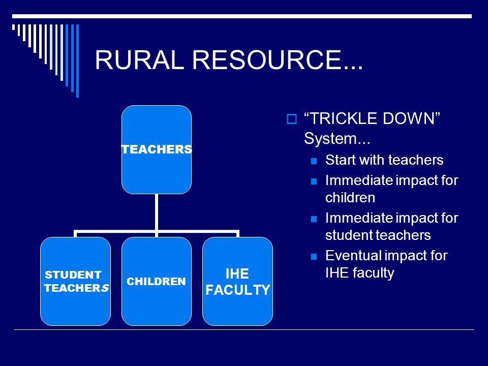 RURAL RESOURCE...  TRICKLE DOWN System...