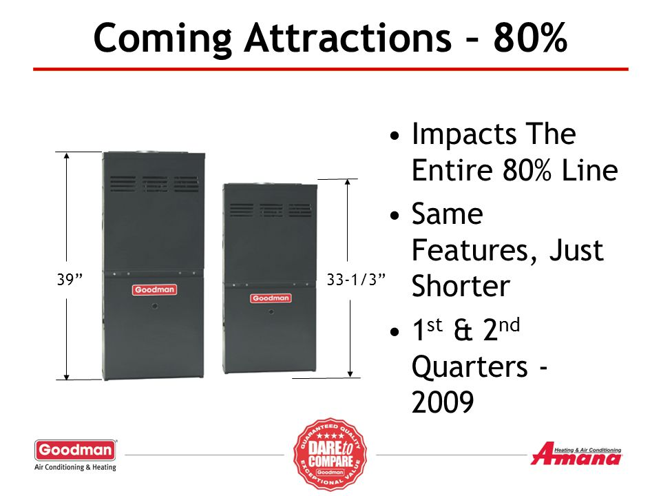"""Coming Attractions – 80% 39"""" 33-1/3"""" Impacts The Entire 80% Line Same Features, Just Shorter 1 st & 2 nd Quarters - 2009"""