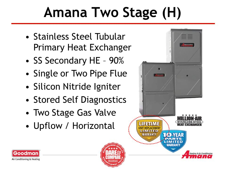Amana Two Stage (H) Stainless Steel Tubular Primary Heat Exchanger SS Secondary HE – 90% Single or Two Pipe Flue Silicon Nitride Igniter Stored Self D