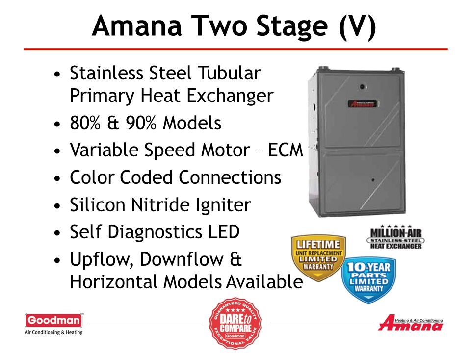 Amana Two Stage (V) Stainless Steel Tubular Primary Heat Exchanger 80% & 90% Models Variable Speed Motor – ECM Color Coded Connections Silicon Nitride