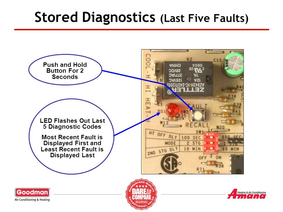 Push and Hold Button For 2 Seconds Stored Diagnostics (Last Five Faults) LED Flashes Out Last 5 Diagnostic Codes Most Recent Fault is Displayed First