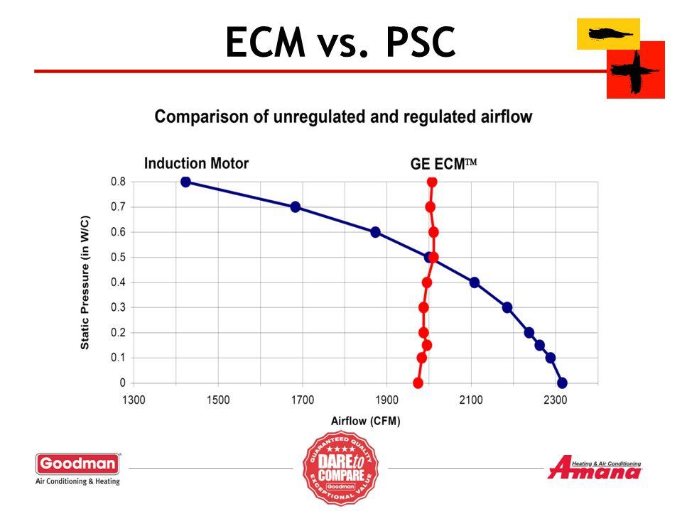 ECM vs. PSC