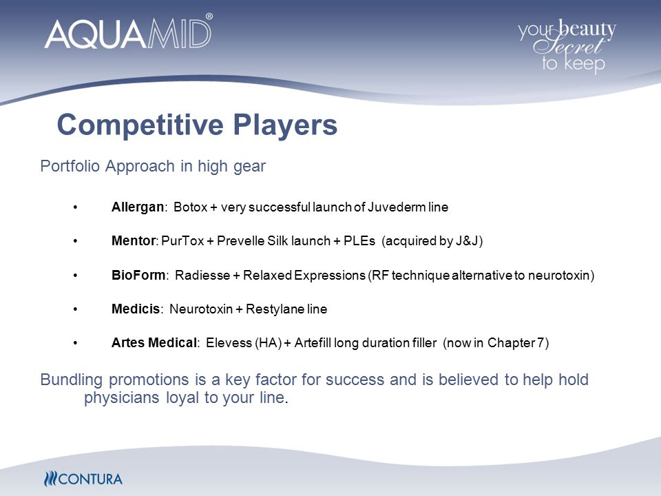 Competitive Players Portfolio Approach in high gear Allergan: Botox + very successful launch of Juvederm line Mentor: PurTox + Prevelle Silk launch + PLEs (acquired by J&J) BioForm: Radiesse + Relaxed Expressions (RF technique alternative to neurotoxin) Medicis: Neurotoxin + Restylane line Artes Medical: Elevess (HA) + Artefill long duration filler (now in Chapter 7) Bundling promotions is a key factor for success and is believed to help hold physicians loyal to your line.