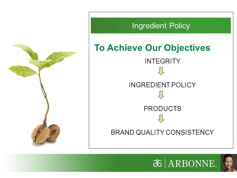 Ingredient Policy To Achieve Our Objectives INTEGRITY INGREDIENT POLICY PRODUCTS BRAND QUALITY CONSISTENCY