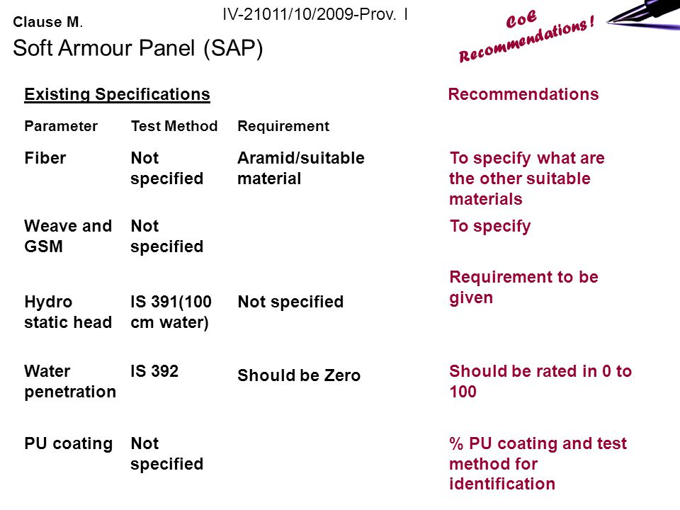IV-21011/10/2009-Prov. I CoE Recommendations ! Clause M. Soft Armour Panel (SAP) Existing Specifications Recommendations ParameterTest MethodRequireme