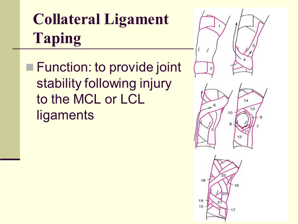 Collateral Ligament Taping Function: to provide joint stability following injury to the MCL or LCL ligaments