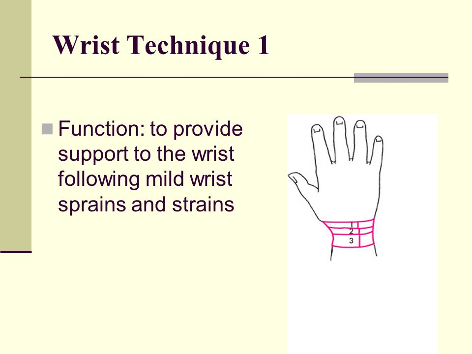 Wrist Technique 1 Function: to provide support to the wrist following mild wrist sprains and strains