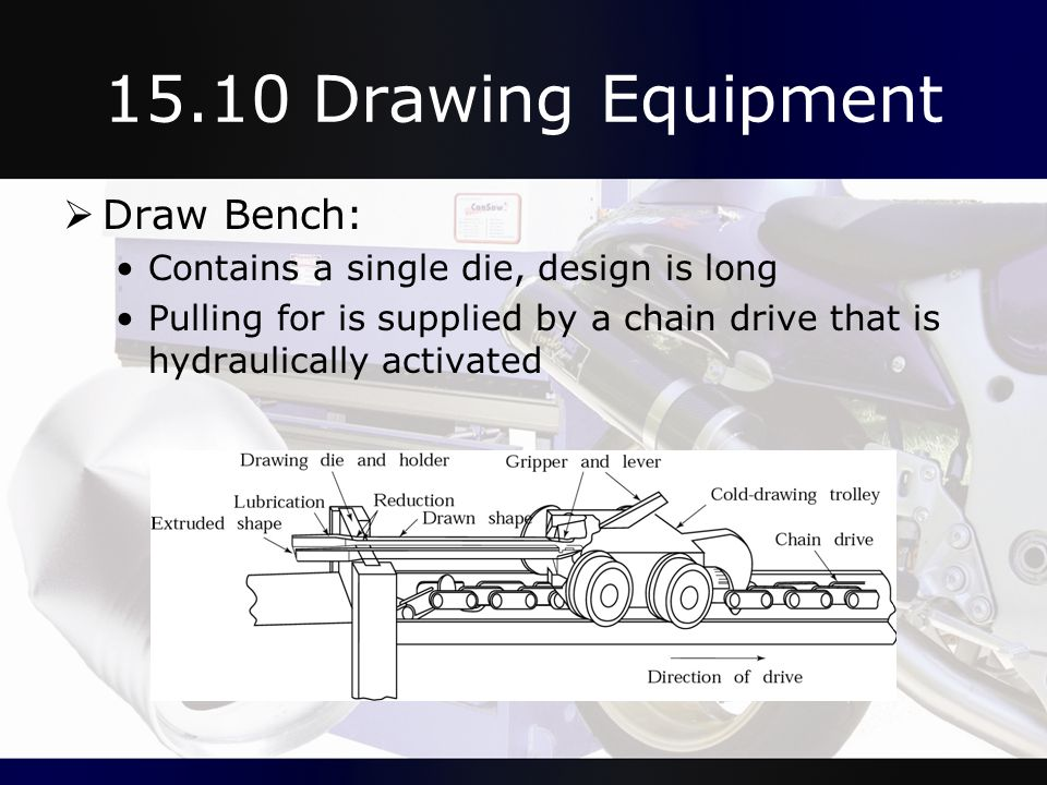 15.10 Drawing Equipment  Draw Bench: Contains a single die, design is long Pulling for is supplied by a chain drive that is hydraulically activated