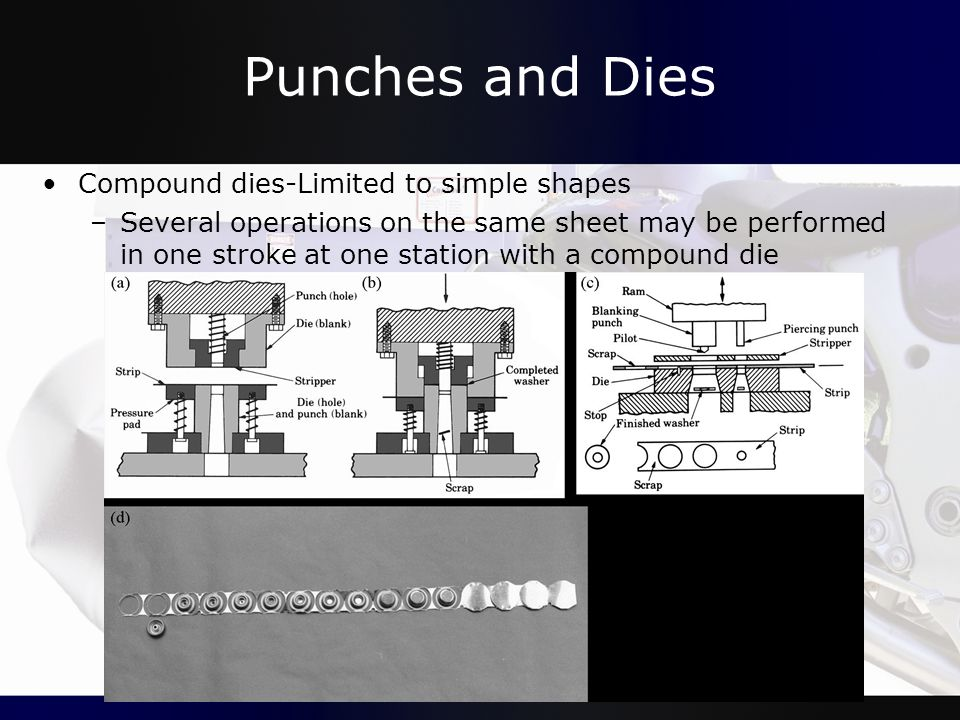 Punches and Dies Compound dies-Limited to simple shapes –Several operations on the same sheet may be performed in one stroke at one station with a com