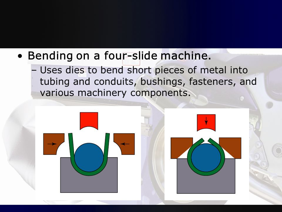 Bending on a four-slide machine. –Uses dies to bend short pieces of metal into tubing and conduits, bushings, fasteners, and various machinery compone