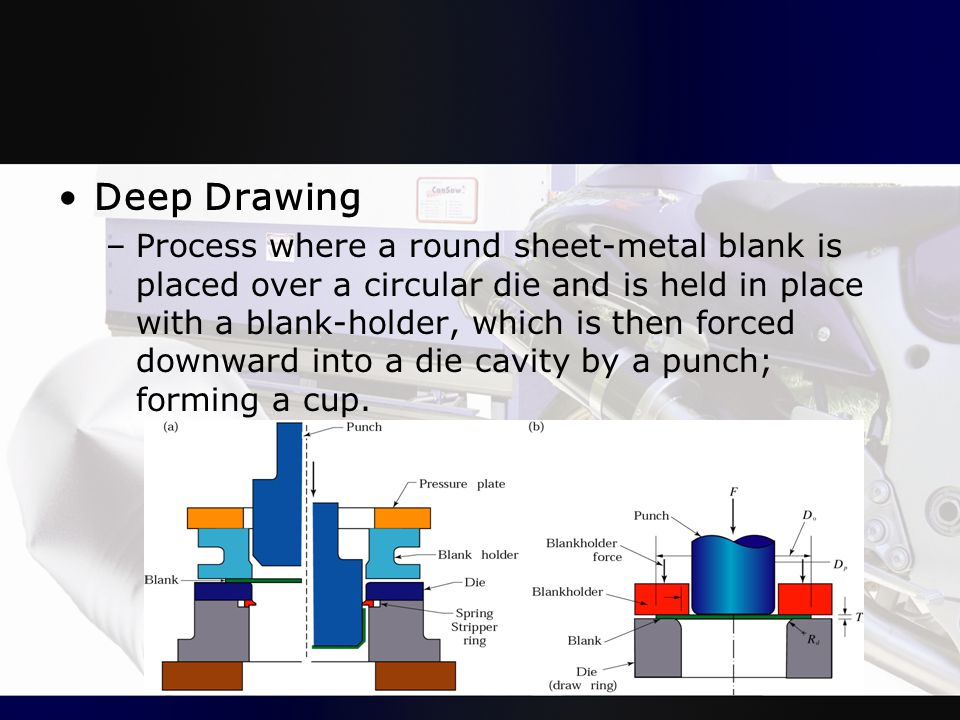 Deep Drawing –Process where a round sheet-metal blank is placed over a circular die and is held in place with a blank-holder, which is then forced dow