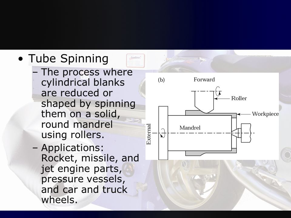 Tube Spinning –The process where cylindrical blanks are reduced or shaped by spinning them on a solid, round mandrel using rollers. –Applications: Roc