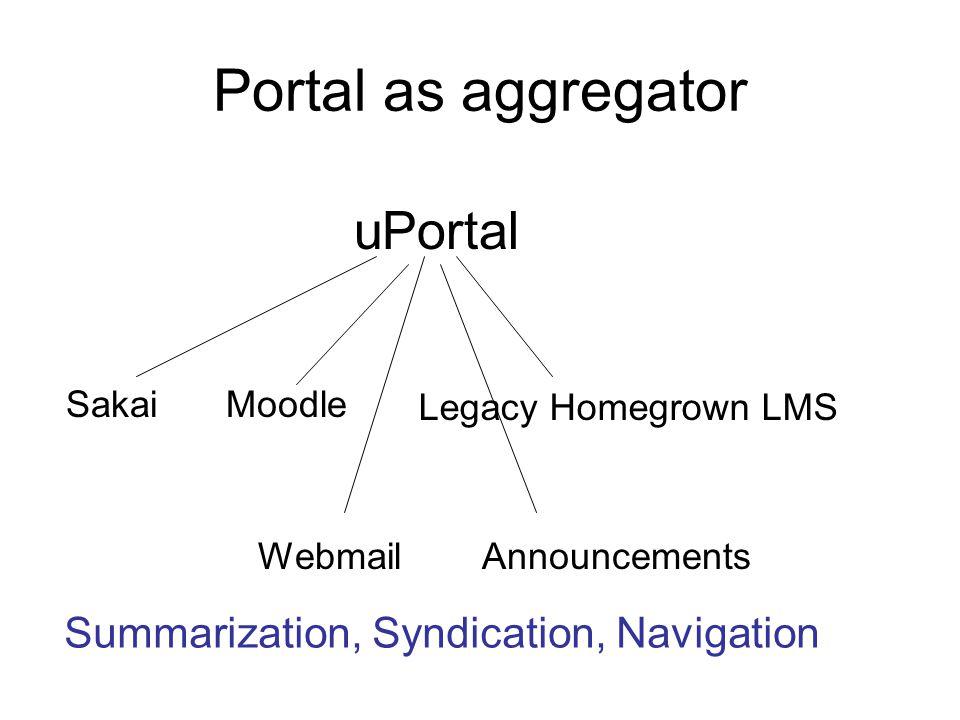 Portal as aggregator uPortal Sakai Legacy Homegrown LMS Moodle WebmailAnnouncements Summarization, Syndication, Navigation