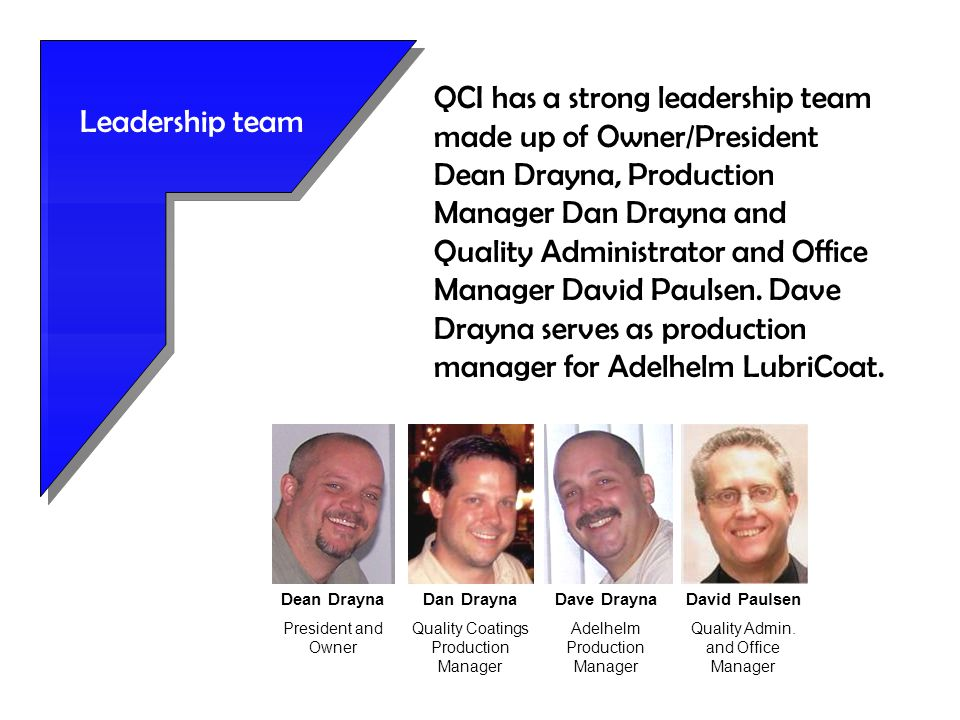 Leadership team QCI has a strong leadership team made up of Owner/President Dean Drayna, Production Manager Dan Drayna and Quality Administrator and Office Manager David Paulsen.