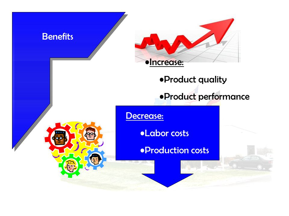 Benefits Increase: Product quality Product performance Decrease: Labor costs Production costs
