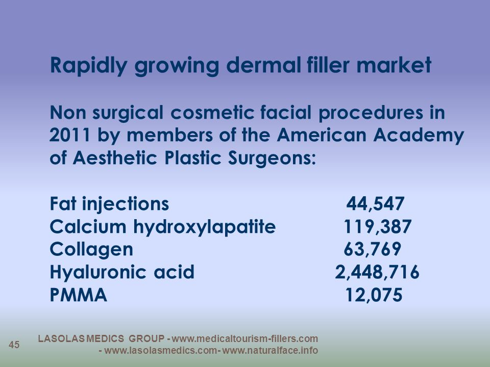 Rapidly growing dermal filler market Non surgical cosmetic facial procedures in 2011 by members of the American Academy of Aesthetic Plastic Surgeons: