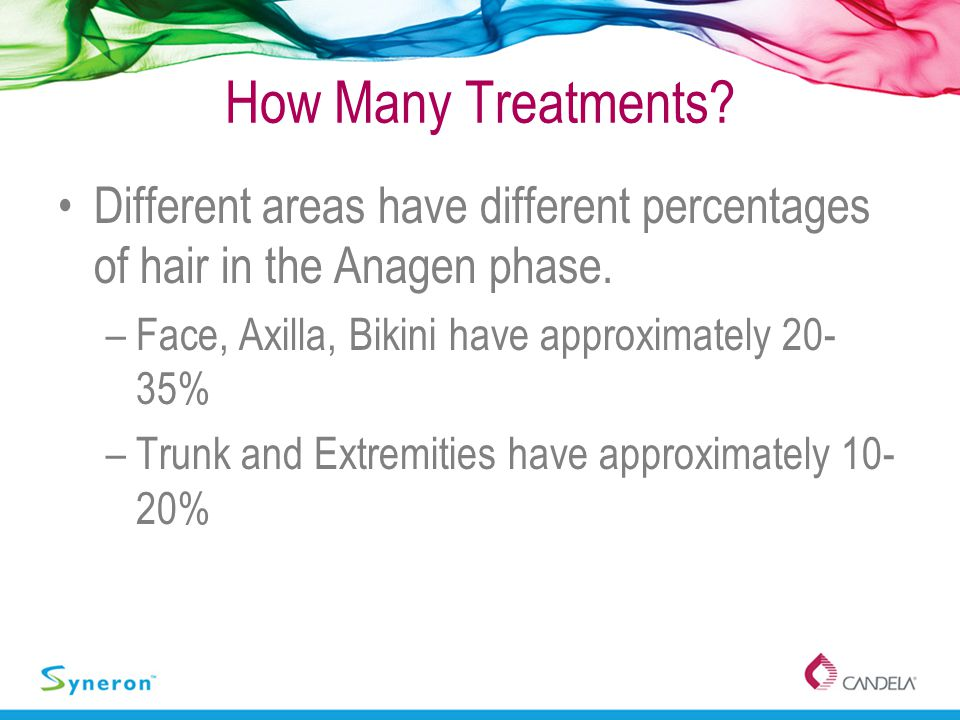 How Many Treatments? Different areas have different percentages of hair in the Anagen phase. –Face, Axilla, Bikini have approximately 20- 35% –Trunk a