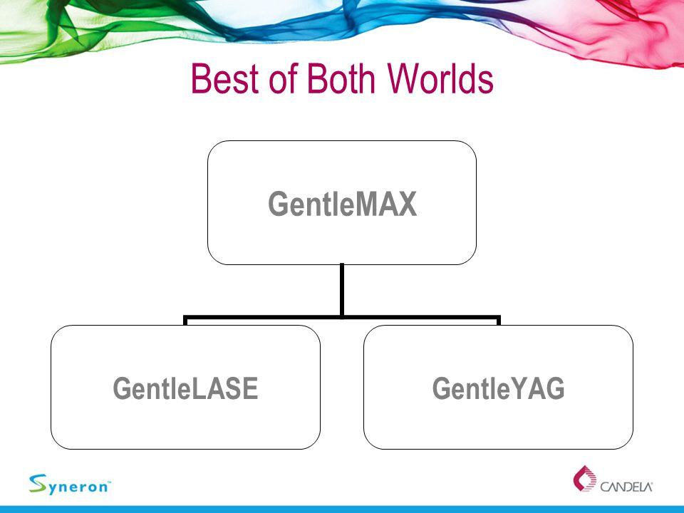 Best of Both Worlds GentleMAX GentleLASEGentleYAG