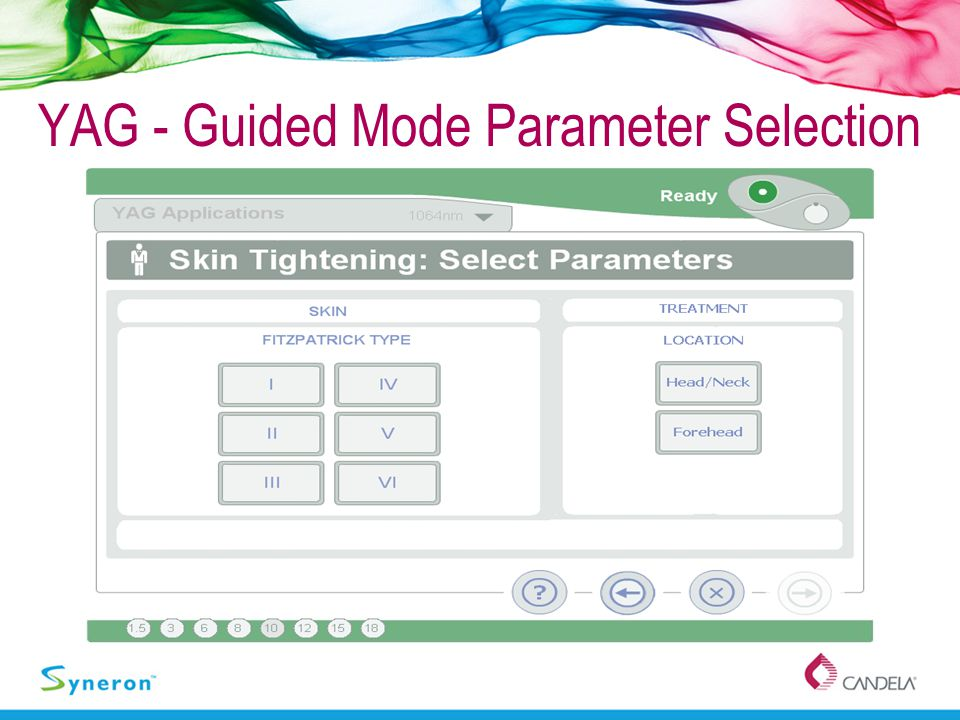 YAG - Guided Mode Parameter Selection