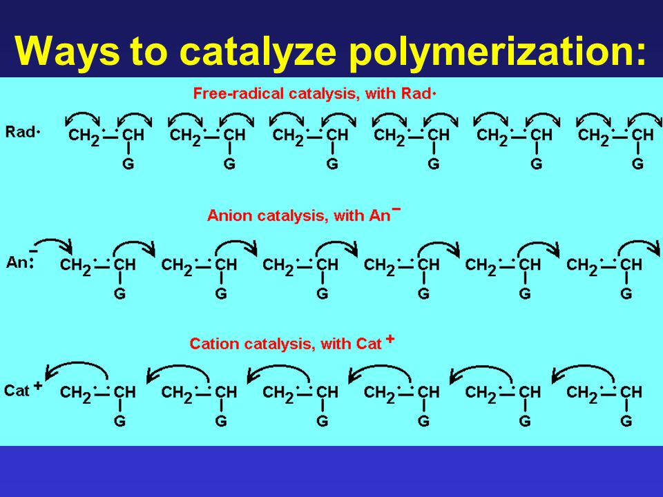 Ways to catalyze polymerization: