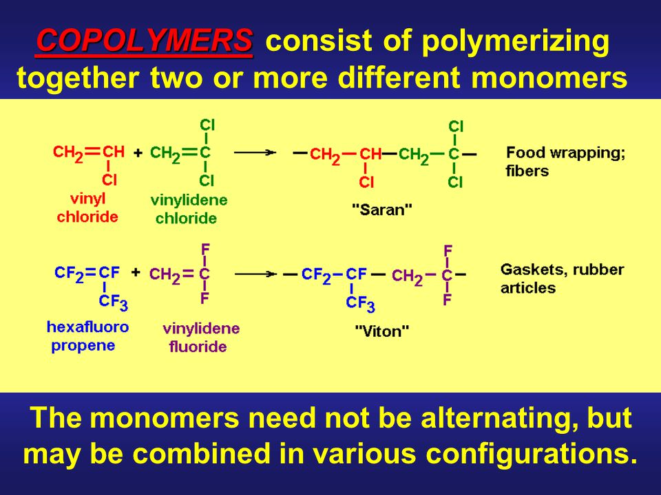 COPOLYMERS COPOLYMERS consist of polymerizing together two or more different monomers The monomers need not be alternating, but may be combined in various configurations.