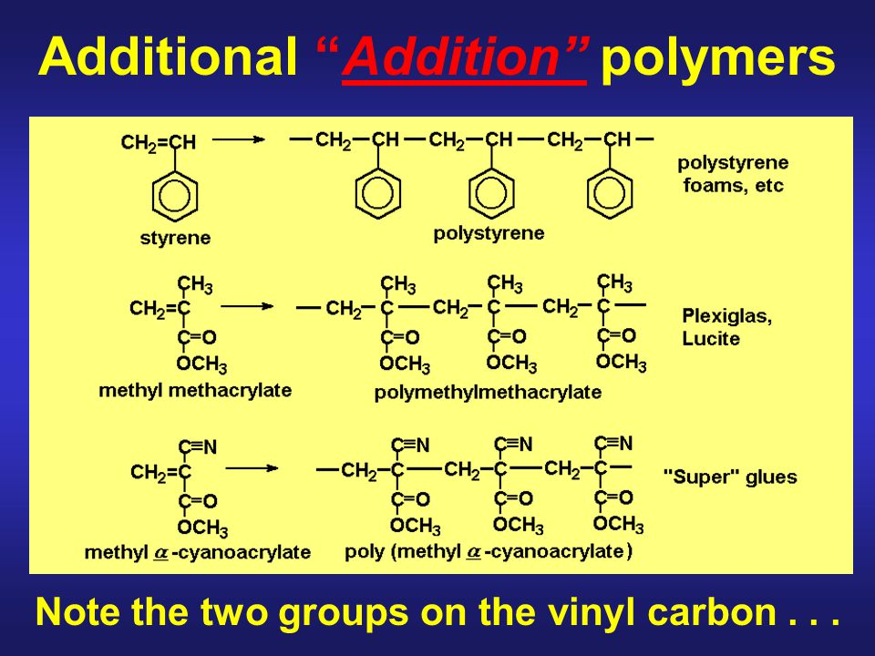 Additional Addition polymers Note the two groups on the vinyl carbon...