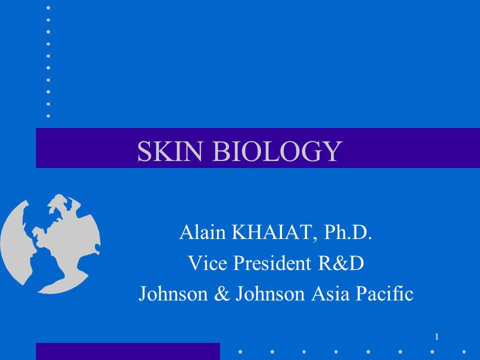 42 Basic Structure of Skin Stratum Corneum Viable Epidermis Basal Layer Dermis Keratinocyte Melanocyte
