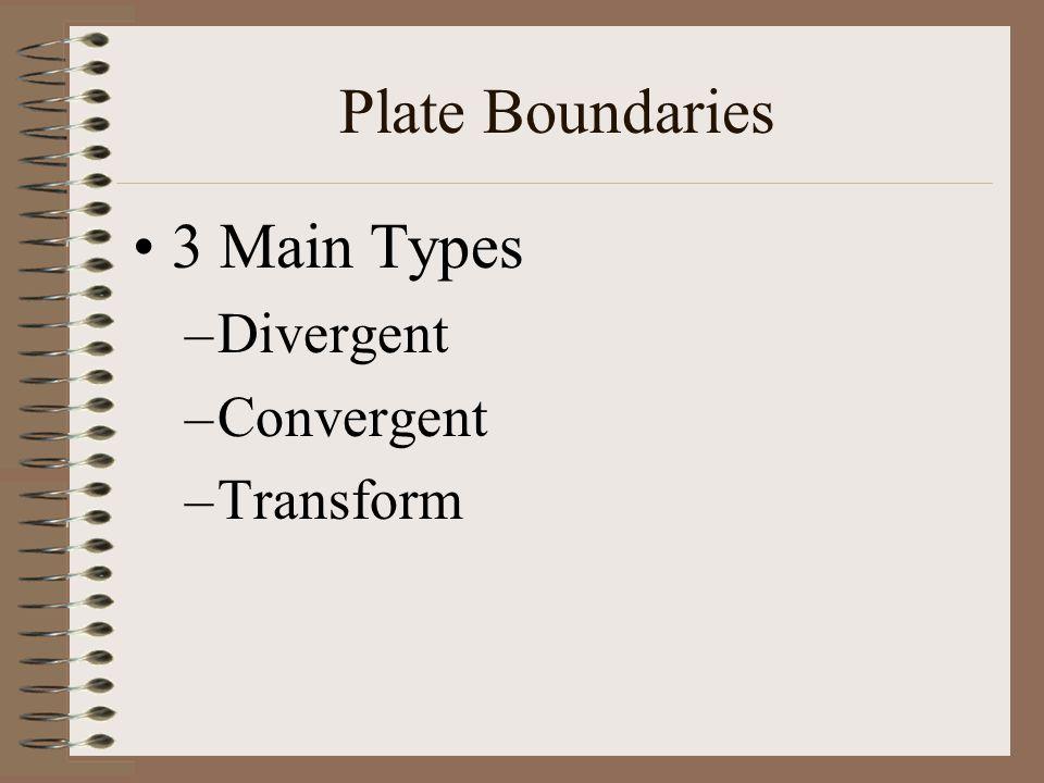 Plate Boundaries 3 Main Types –Divergent –Convergent –Transform