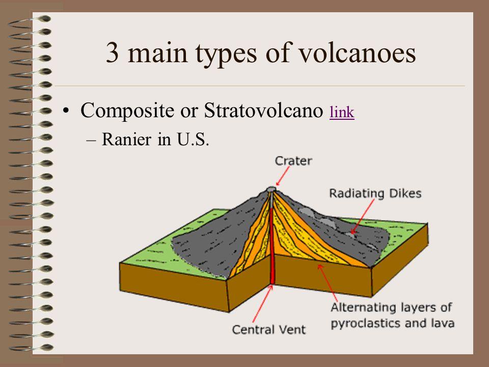3 main types of volcanoes Composite or Stratovolcano link link –Ranier in U.S.